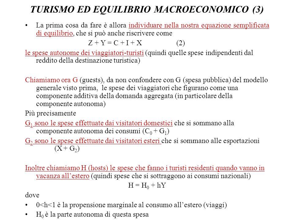 TURISMO ED EQUILIBRIO MACROECONOMICO (3) La prima cosa da fare è allora individuare nella nostra equazione semplificata di equilibrio, che si può anch