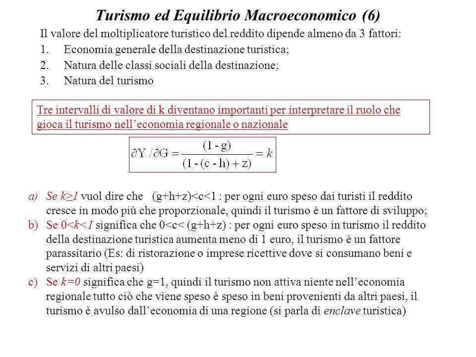 Turismo ed Equilibrio Macroeconomico (6) Il valore del moltiplicatore turistico del reddito dipende almeno da 3 fattori: 1.Economia generale della des