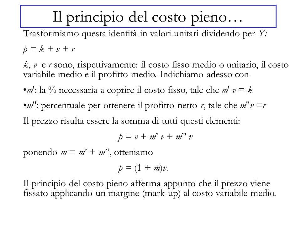 Il principio del costo pieno… Trasformiamo questa identità in valori unitari dividendo per Y: p = k + v + r k, v e r sono, rispettivamente: il costo f