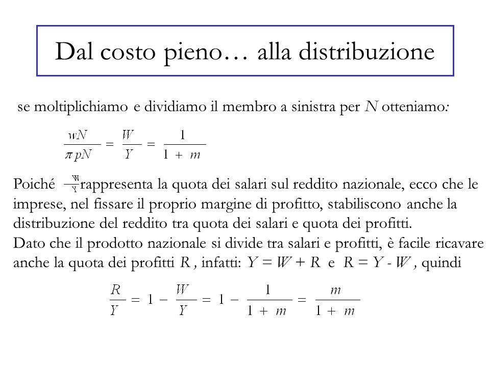 Dal costo pieno… alla distribuzione se moltiplichiamo e dividiamo il membro a sinistra per N otteniamo: Poiché rappresenta la quota dei salari sul red