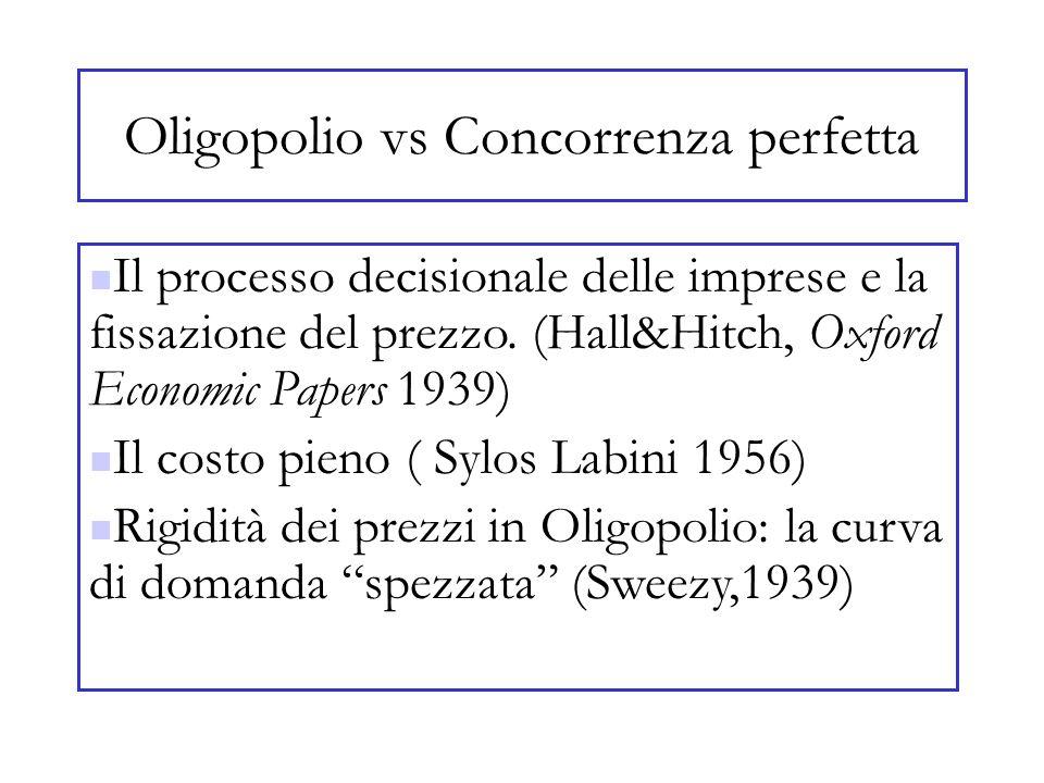 Oligopolio vs Concorrenza perfetta Il processo decisionale delle imprese e la fissazione del prezzo. (Hall&Hitch, Oxford Economic Papers 1939) Il cost