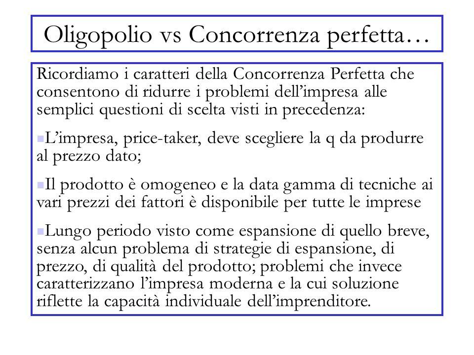 Oligopolio vs Concorrenza perfetta… Ricordiamo i caratteri della Concorrenza Perfetta che consentono di ridurre i problemi dellimpresa alle semplici q