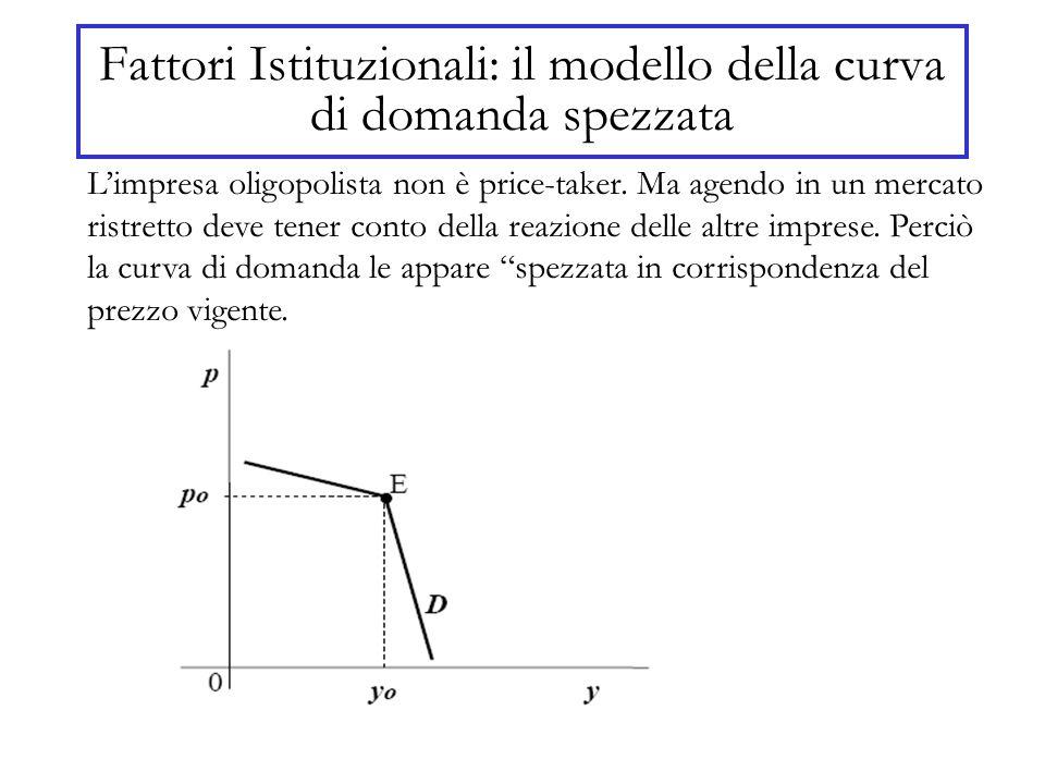 Fattori Istituzionali: il modello della curva di domanda spezzata Limpresa oligopolista non è price-taker. Ma agendo in un mercato ristretto deve tene