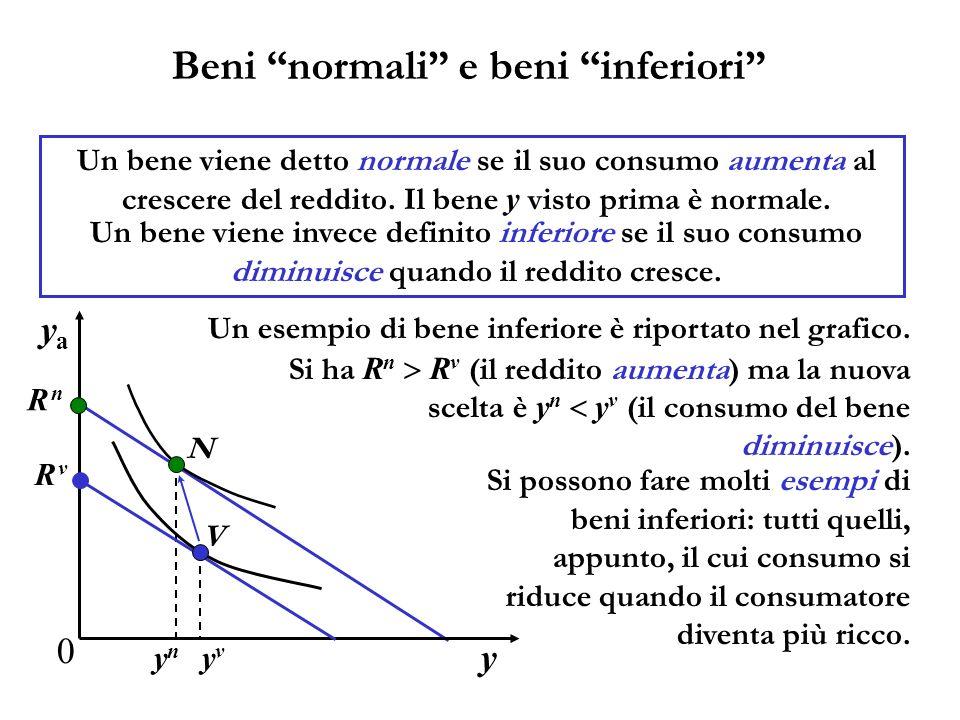 Beni normali e beni inferiori Un bene viene detto normale se il suo consumo aumenta al crescere del reddito. Il bene y visto prima è normale. y yaya 0