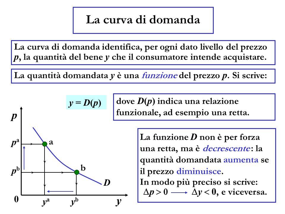 La curva di domanda y p La curva di domanda identifica, per ogni dato livello del prezzo p, la quantità del bene y che il consumatore intende acquista