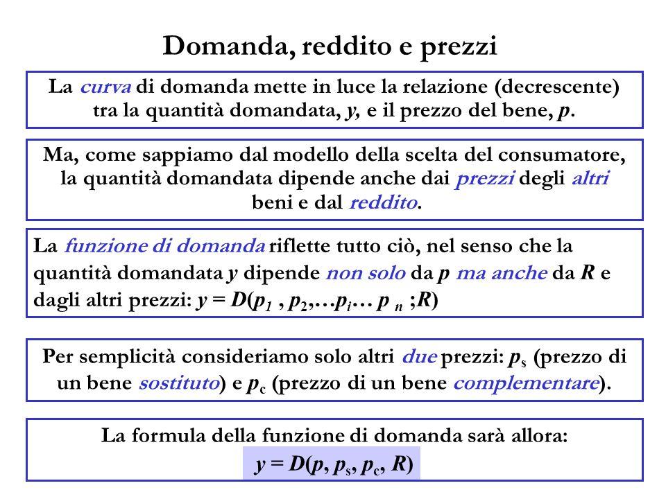 Domanda, reddito e prezzi La curva di domanda mette in luce la relazione (decrescente) tra la quantità domandata, y, e il prezzo del bene, p. Ma, come