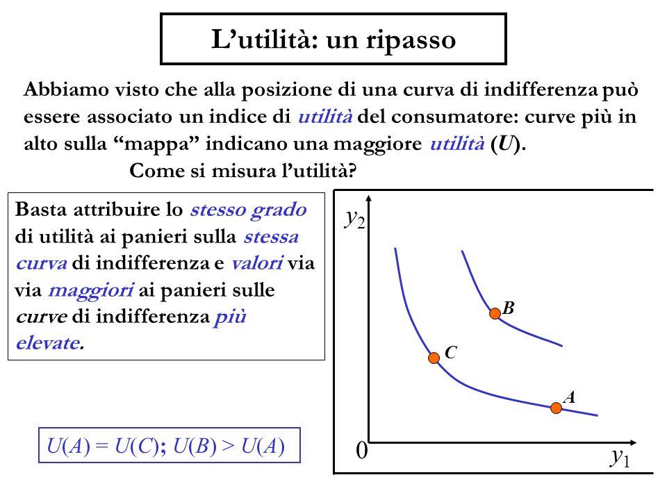 Lutilità: un ripasso y1y1 y2y2 0 A B Abbiamo visto che alla posizione di una curva di indifferenza può essere associato un indice di utilità del consu