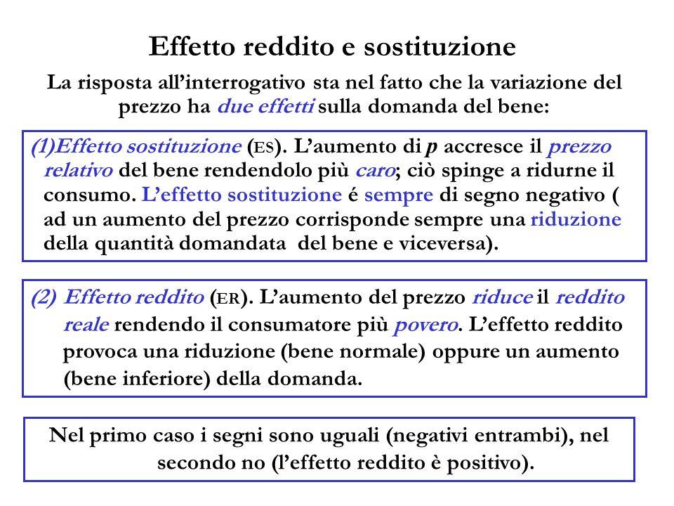 Effetto reddito e sostituzione La risposta allinterrogativo sta nel fatto che la variazione del prezzo ha due effetti sulla domanda del bene: (2)Effet