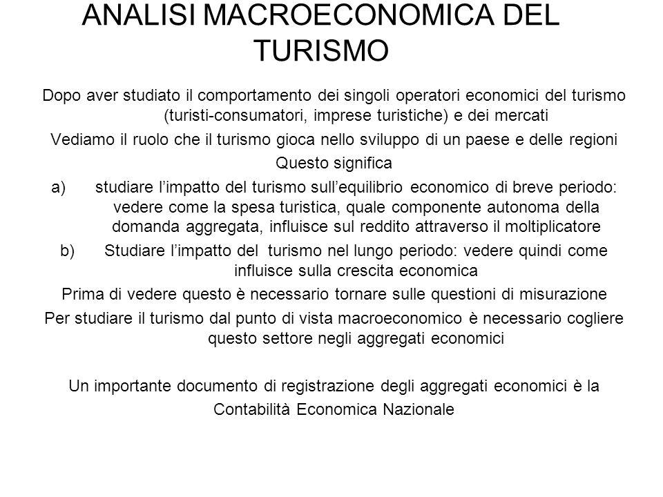 ANALISI MACROECONOMICA DEL TURISMO Dopo aver studiato il comportamento dei singoli operatori economici del turismo (turisti-consumatori, imprese turis