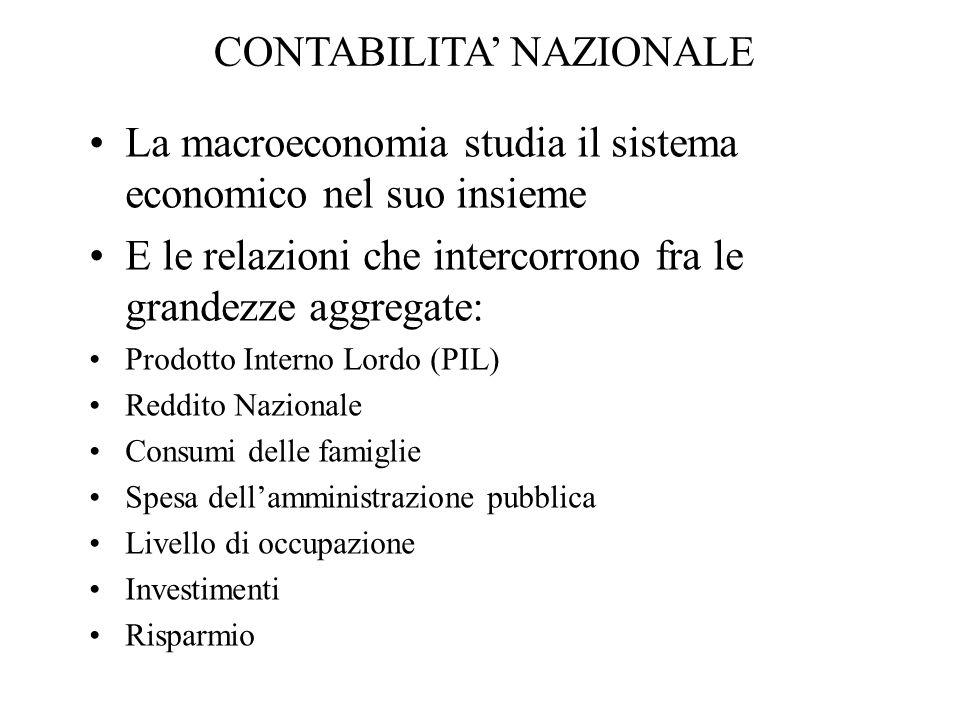 La macroeconomia studia il sistema economico nel suo insieme E le relazioni che intercorrono fra le grandezze aggregate: Prodotto Interno Lordo (PIL)