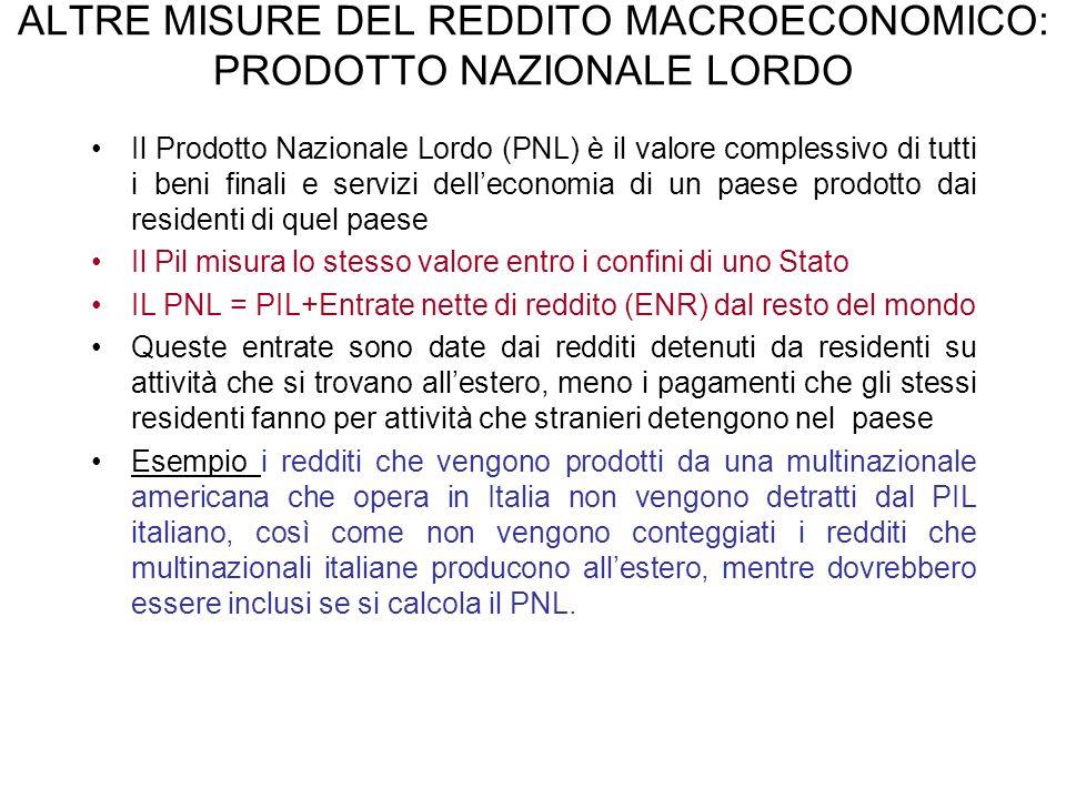 ALTRE MISURE DEL REDDITO MACROECONOMICO: PRODOTTO NAZIONALE LORDO Il Prodotto Nazionale Lordo (PNL) è il valore complessivo di tutti i beni finali e s