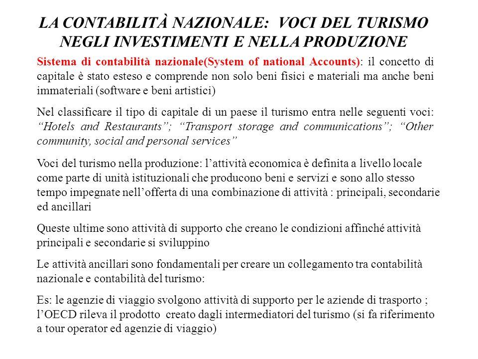 LA CONTABILITÀ NAZIONALE: VOCI DEL TURISMO NEGLI INVESTIMENTI E NELLA PRODUZIONE Sistema di contabilità nazionale(System of national Accounts): il con