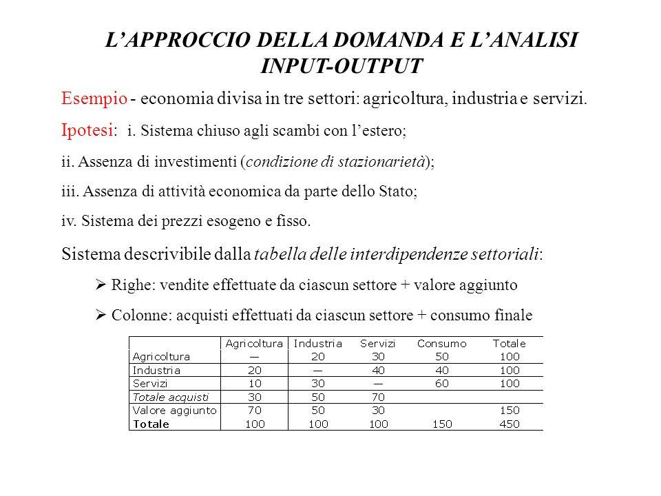 LAPPROCCIO DELLA DOMANDA E LANALISI INPUT-OUTPUT Esempio - economia divisa in tre settori: agricoltura, industria e servizi. Ipotesi: i. Sistema chius