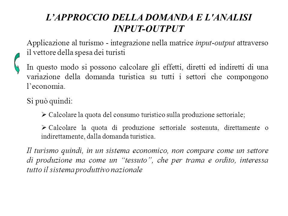 LAPPROCCIO DELLA DOMANDA E L'ANALISI INPUT-OUTPUT Applicazione al turismo - integrazione nella matrice input-output attraverso il vettore della spesa