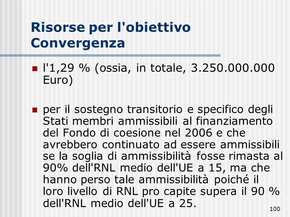 99 Risorse per l'obiettivo Convergenza il 23,22 % (ossia, in totale, 58.308.243.811 Euro) è destinato al finanziamento degli Stati membri ammissibili