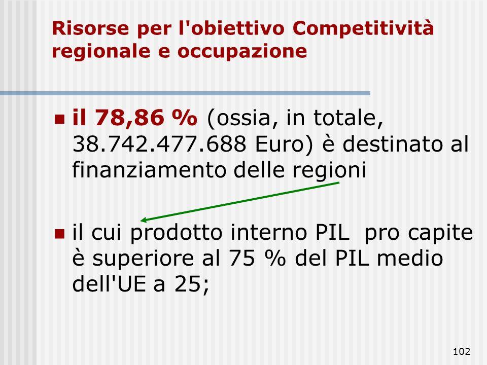 101 Risorse per l'obiettivo Competitività regionale e occupazione Le risorse complessive destinate all'obiettivo