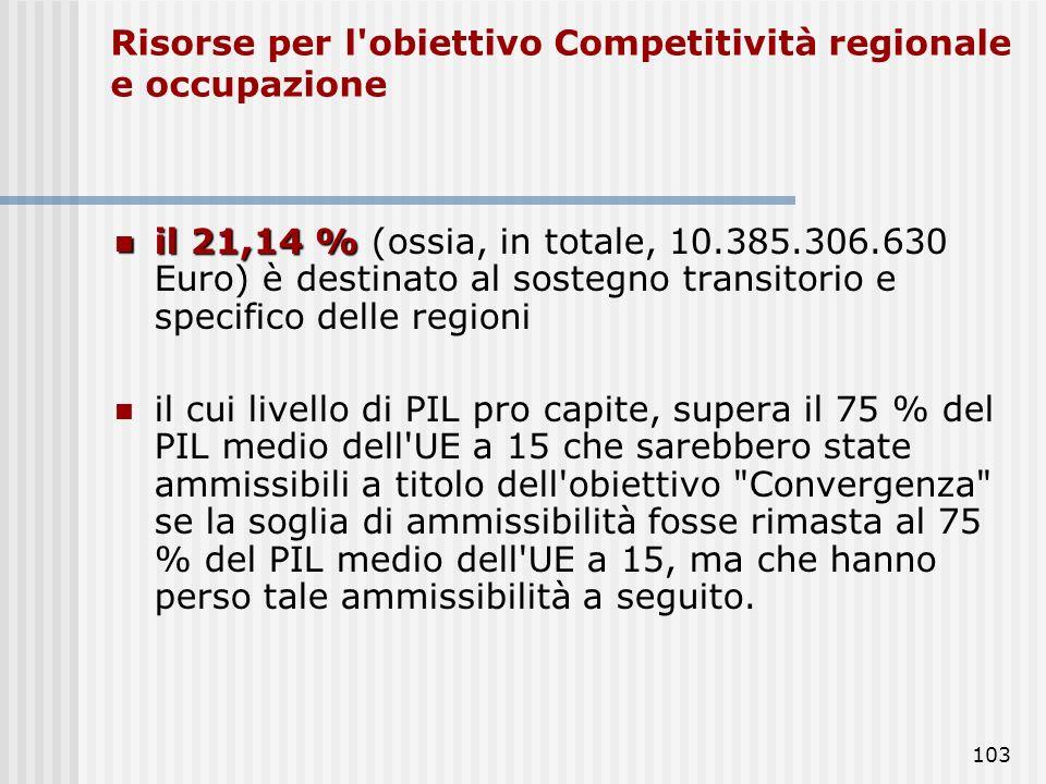 102 Risorse per l'obiettivo Competitività regionale e occupazione il 78,86 % (ossia, in totale, 38.742.477.688 Euro) è destinato al finanziamento dell