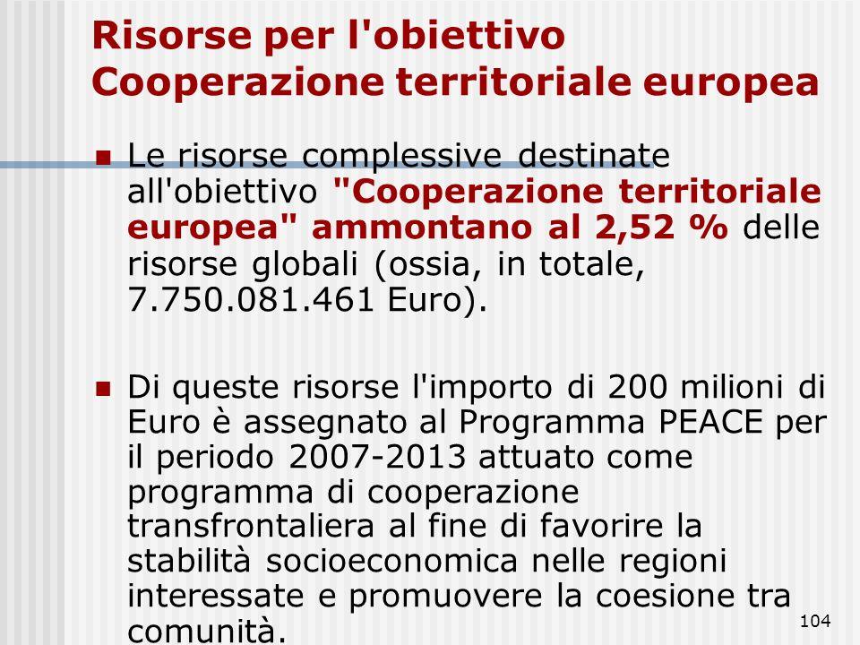 103 Risorse per l'obiettivo Competitività regionale e occupazione il 21,14 % il 21,14 % (ossia, in totale, 10.385.306.630 Euro) è destinato al sostegn