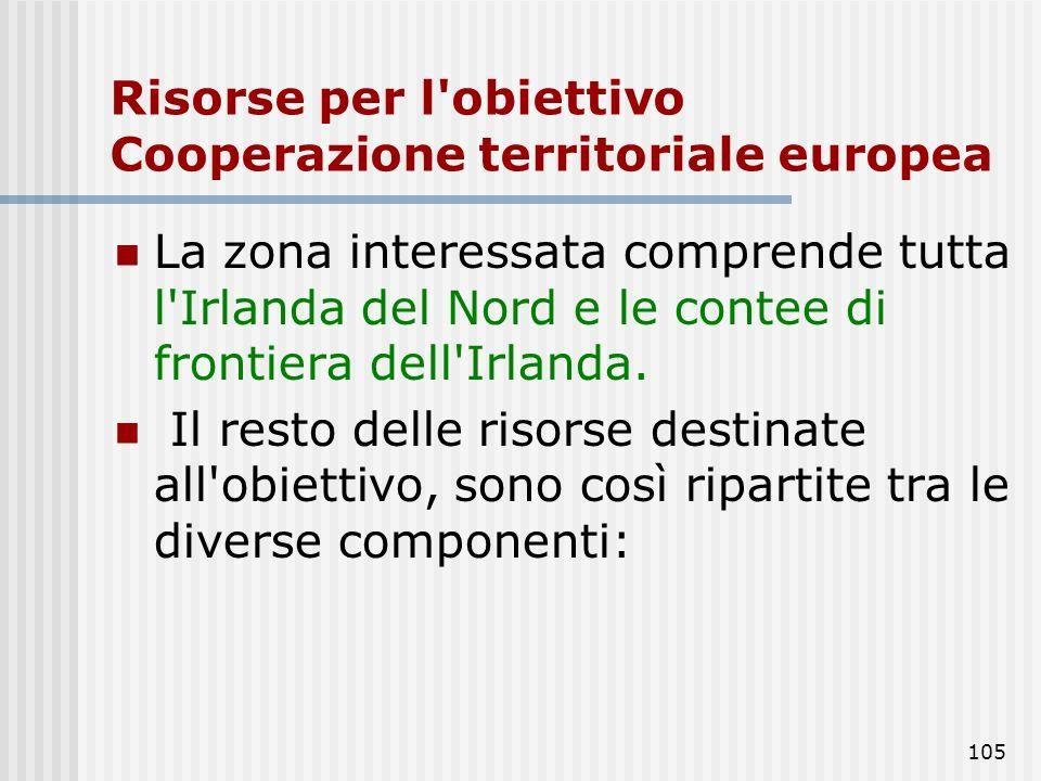 104 Risorse per l'obiettivo Cooperazione territoriale europea Le risorse complessive destinate all'obiettivo