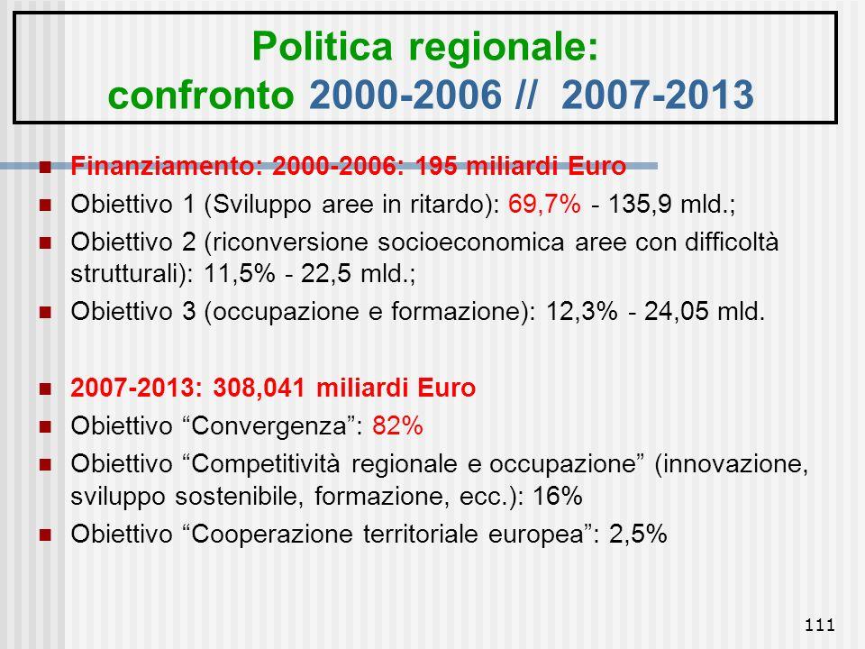 110 Ripartizione budget UE 2006 - 2013 in %