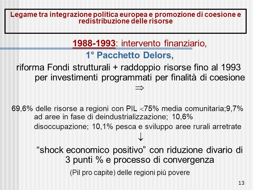 12 Politica regionale: strumento di solidarietà finanziaria e potente motore di integrazione economica Obiettivo: risolvere gli squilibri economici pe