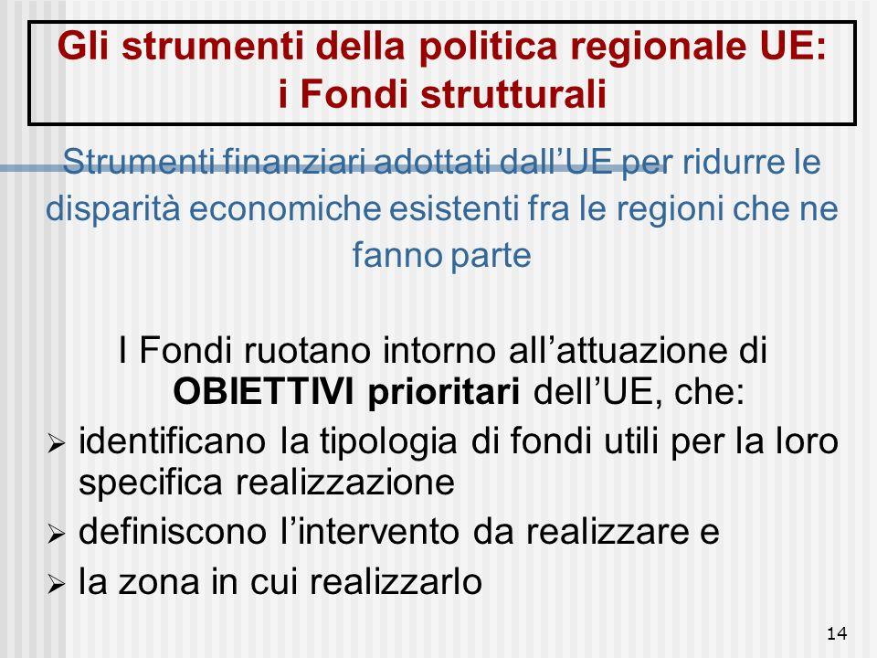 13 1988-1993: intervento finanziario, 1° Pacchetto Delors, riforma Fondi strutturali + raddoppio risorse fino al 1993 per investimenti programmati per