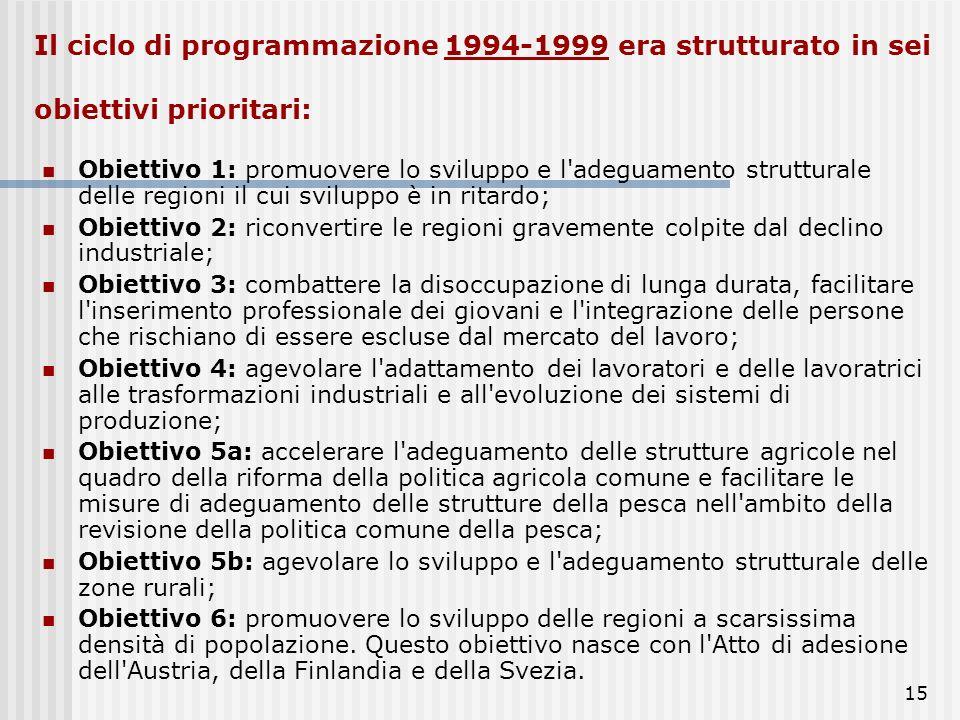 14 Gli strumenti della politica regionale UE: i Fondi strutturali Strumenti finanziari adottati dallUE per ridurre le disparità economiche esistenti f