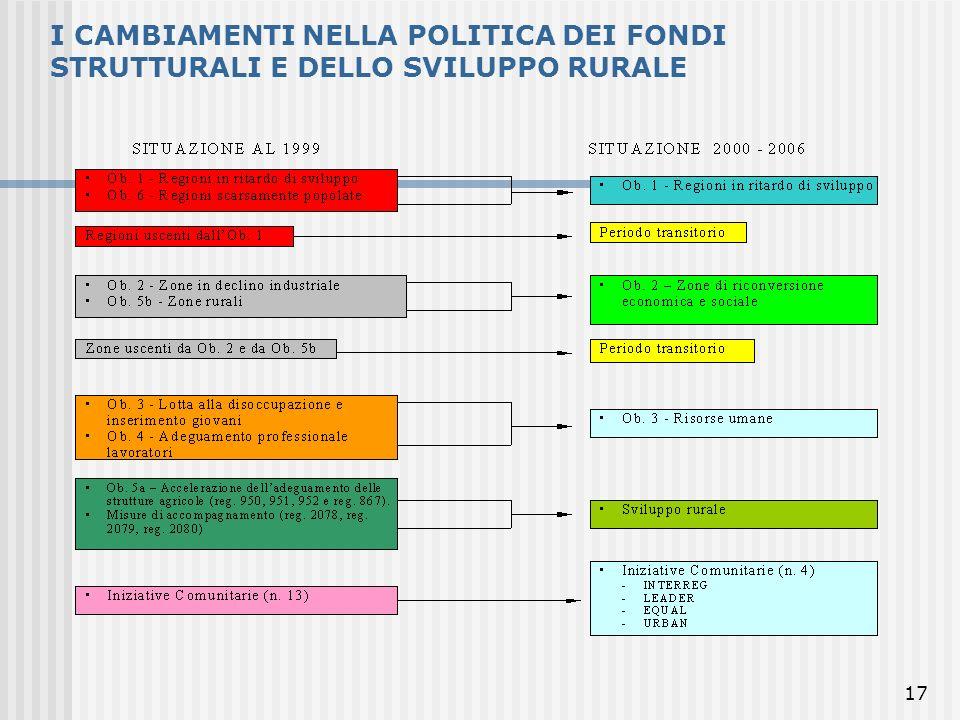 16 Risultato riforma programmazione 2000-2006 riduzione degli obiettivi prioritari, che passano da 6 della programmazione 1994-1999 a 3 ovvero: