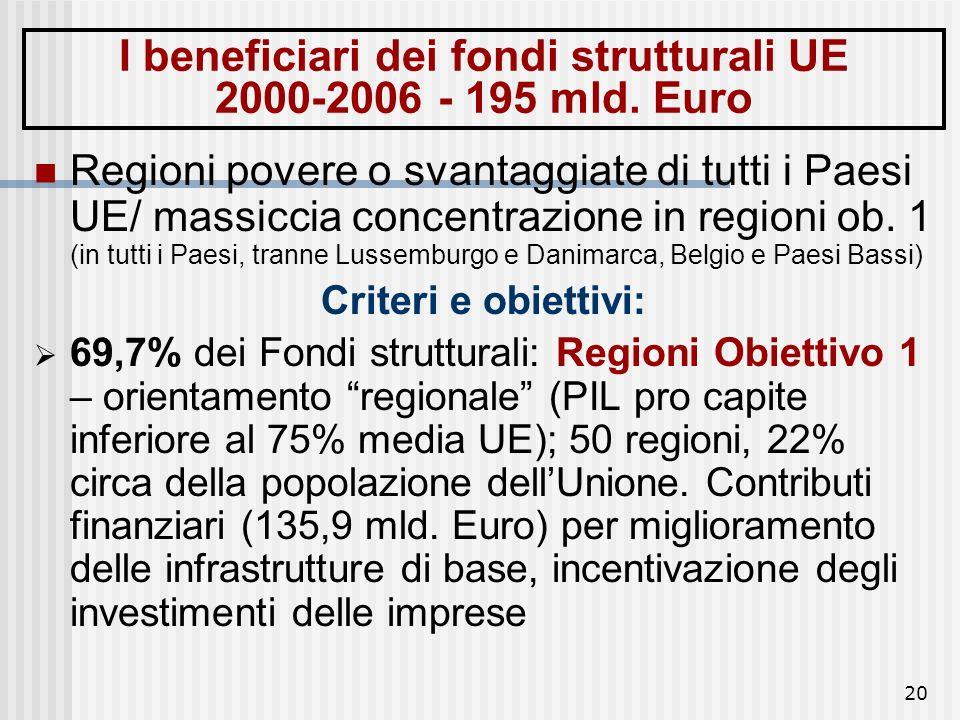19 I Fondi individuati al fine di contribuire al raggiungimento dei suddetti obiettivi erano: FESR (Fondo europeo di sviluppo regionale): sostiene sop