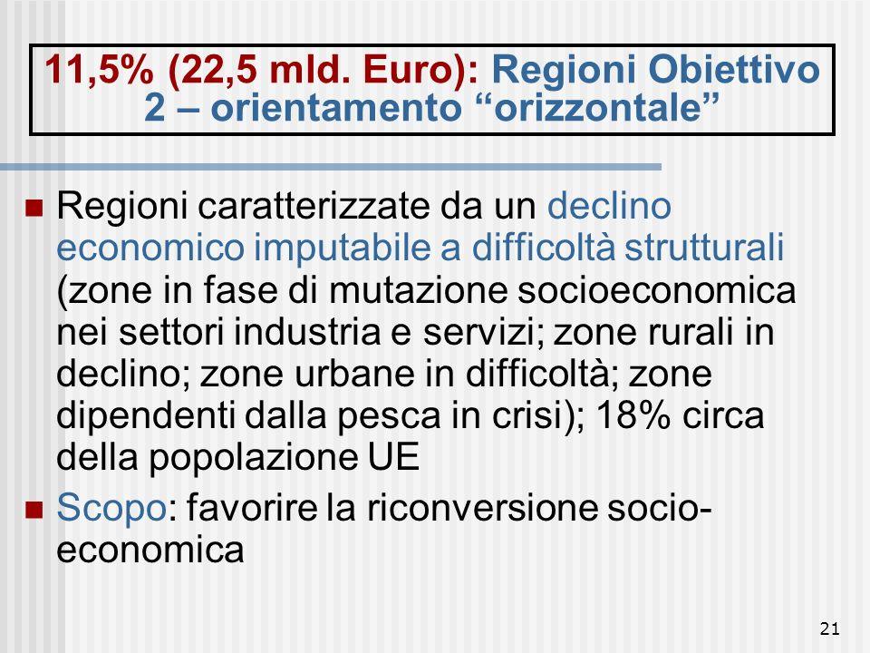 20 I beneficiari dei fondi strutturali UE 2000-2006 - 195 mld. Euro Regioni povere o svantaggiate di tutti i Paesi UE/ massiccia concentrazione in reg