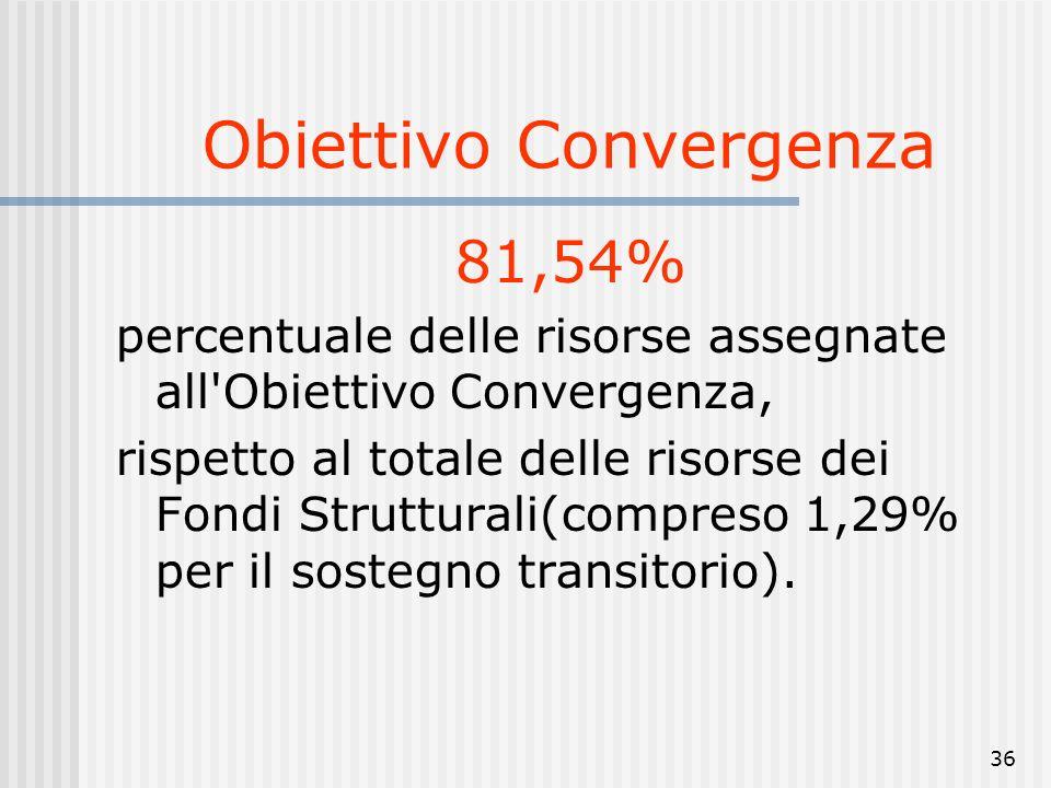35 L'obiettivo Convergenza L'obiettivo Convergenza è rivolto alle Regioni con le seguenti caratteristiche: Regioni (attuali zone NUTS II) con un PIL p