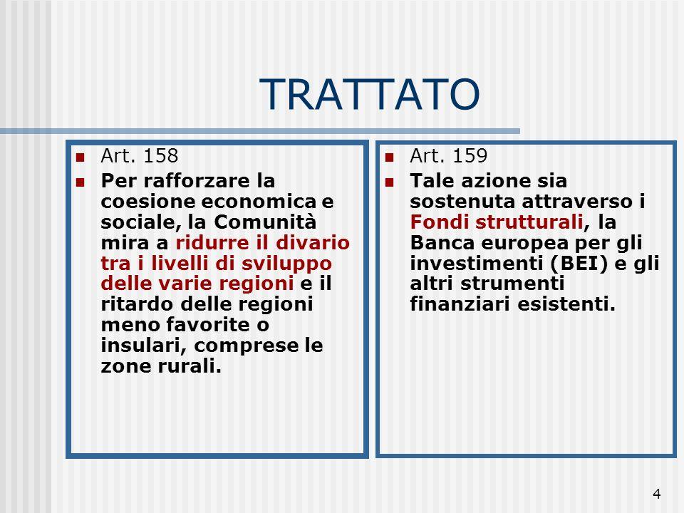 14 Gli strumenti della politica regionale UE: i Fondi strutturali Strumenti finanziari adottati dallUE per ridurre le disparità economiche esistenti fra le regioni che ne fanno parte I Fondi ruotano intorno allattuazione di OBIETTIVI prioritari dellUE, che: identificano la tipologia di fondi utili per la loro specifica realizzazione definiscono lintervento da realizzare e la zona in cui realizzarlo