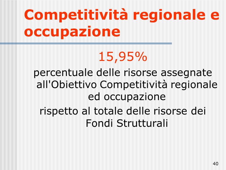 39 Competitività regionale e occupazione Politica di coesione al servizio di tutte le regioni della UE al di fuori della cosiddetta convergenza; Rinun
