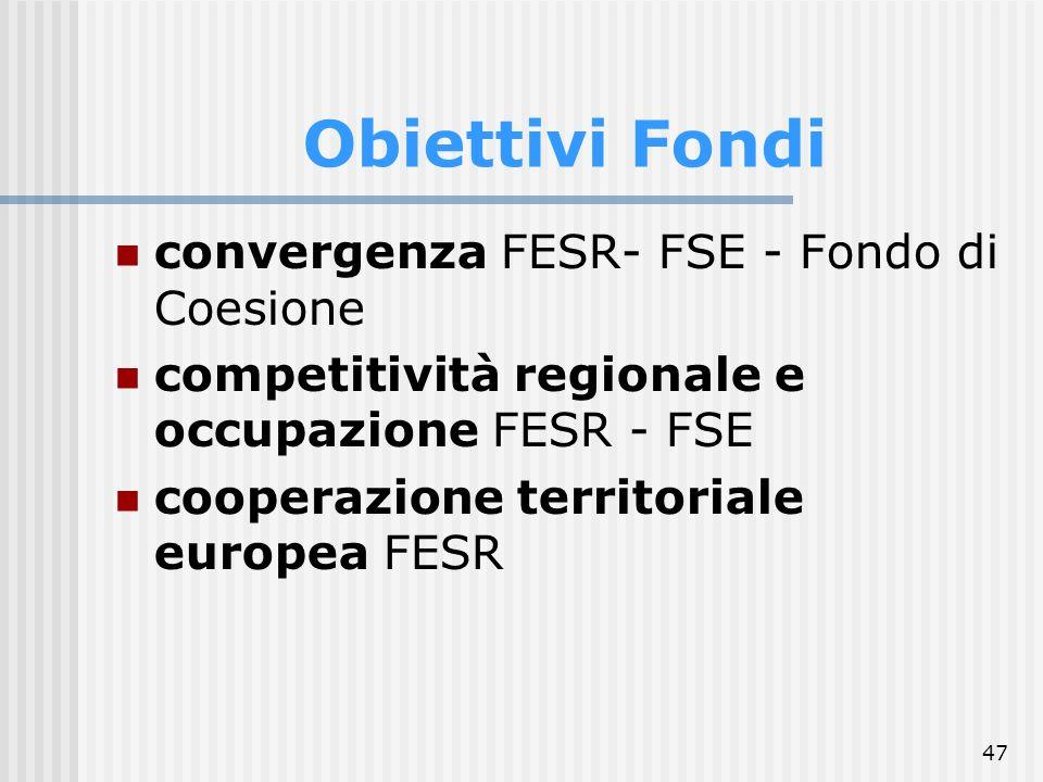 46 FESR (Fondo Europeo di Sviluppo Regionale): sostiene soprattutto gli investimenti produttivi, le infrastrutture, lo sviluppo delle piccole e medie