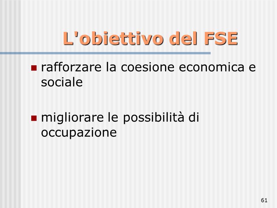 60 FSE Il Regolamento (CE) n. 1081/2006 stabilisce i compiti del Fondo sociale europeo, il campo d'applicazione del suo intervento, le disposizioni sp