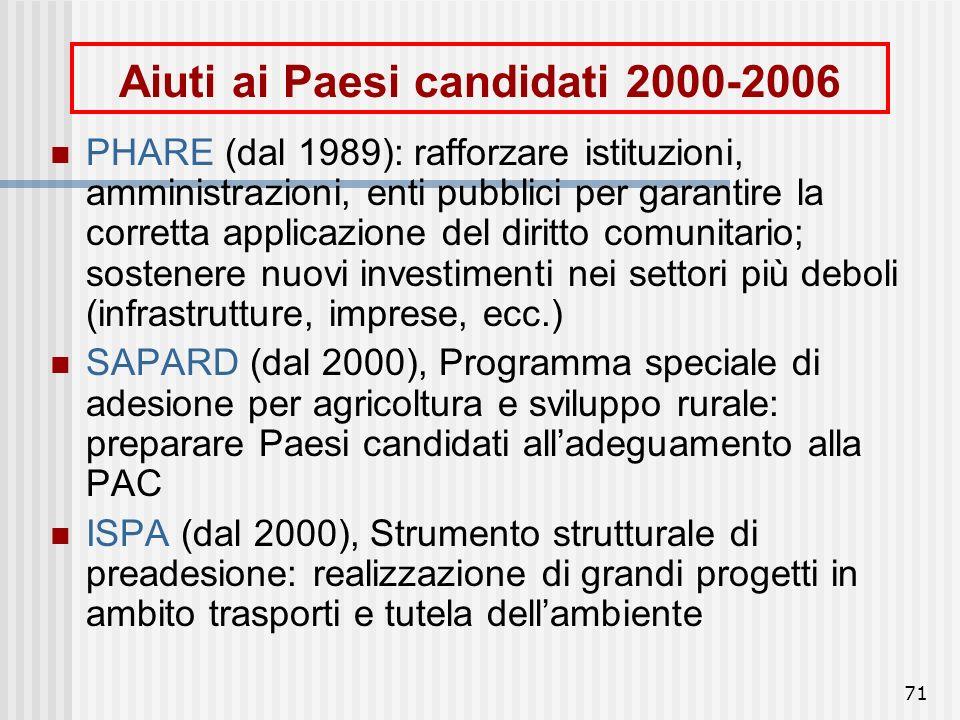 70 Ripartizione del bilancio complessivo dei Fondi strutturali e del Fondo di coesione nel periodo 2000-2006 (prezzi 1999) Massiccia concentrazione di