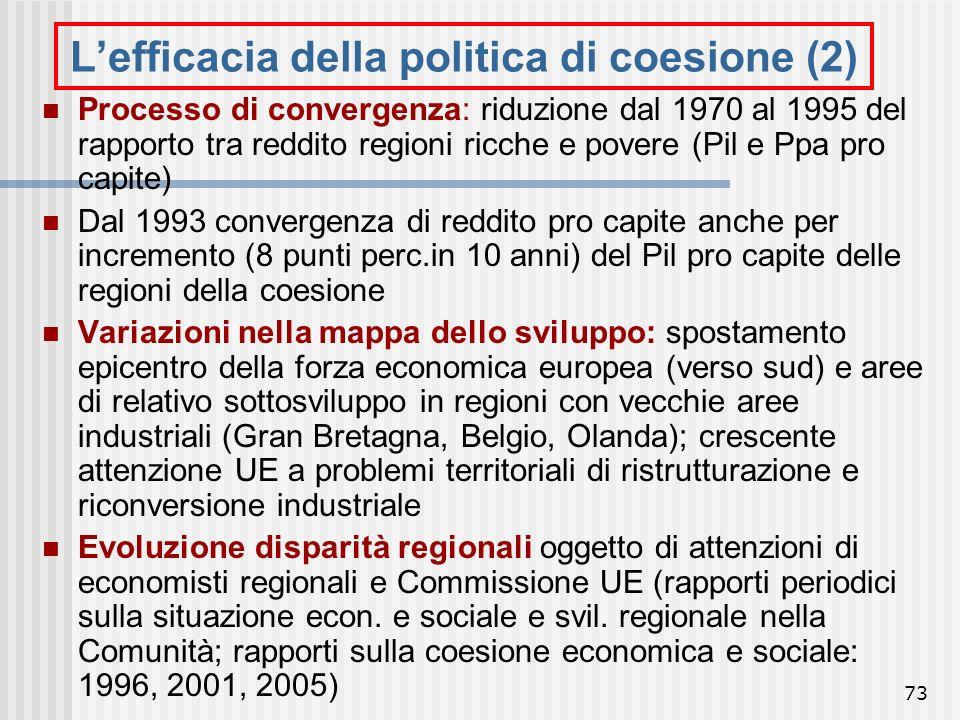 72 Lefficacia della politica di coesione (1) Ipotesi tradizionale divario centro-periferia: distanza dal centro delle attività economiche causa del ri