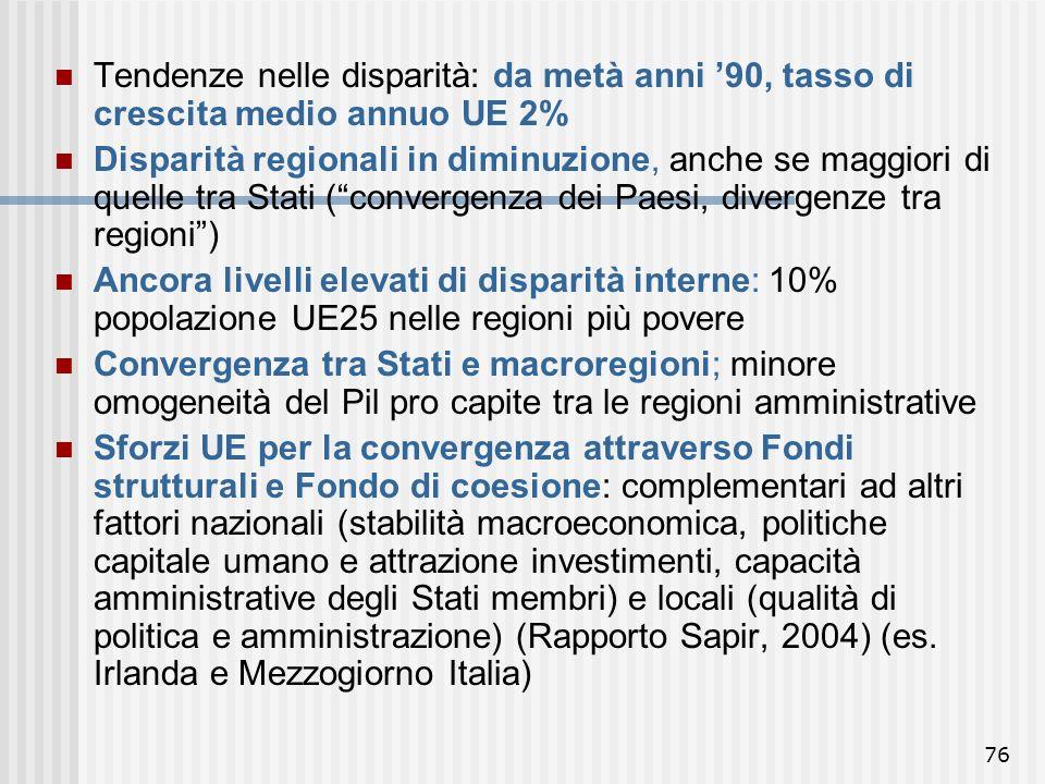 75 Lefficacia della politica di coesione (4) 3° Rapporto (progress Report) sulla coesione, situazione processo di convergenza (Maggio 2005) – COM(2005