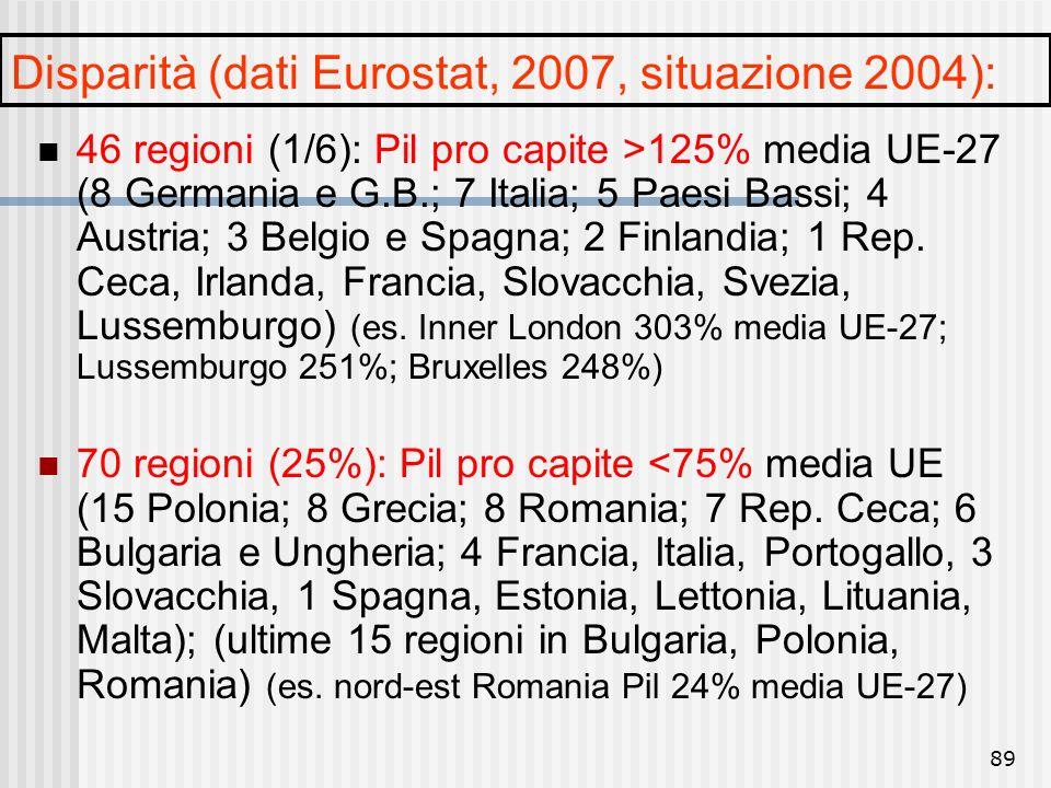 88 La nuova politica regionale UE: le sfide Ingresso di nuovi Paesi : superficie e popolazione UE 20%, Pil 5%. Nuovi Stati membri Pil 82% < 45-50% med