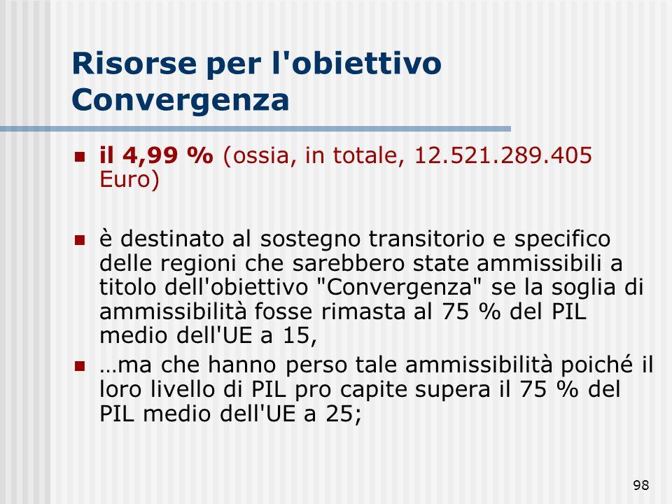 97 Risorse per l'obiettivo Convergenza il 70,51 % (ossia, in totale, 177.083.601.004 Euro) è destinato al finanziamento delle regioni il cui PIL pro c