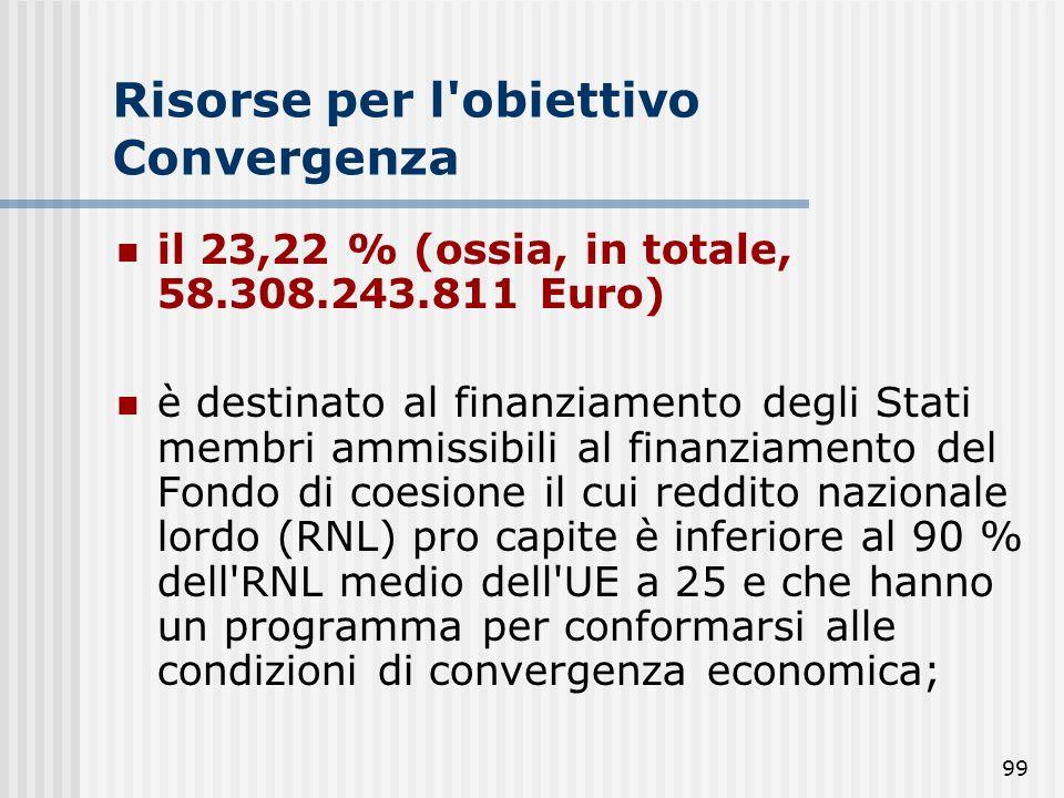 98 Risorse per l'obiettivo Convergenza il 4,99 % (ossia, in totale, 12.521.289.405 Euro) è destinato al sostegno transitorio e specifico delle regioni