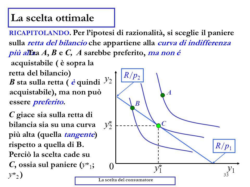 33 La scelta del consumatore La scelta ottimale y2y2 * y1y1 * R/p1R/p1 R/p2R/p2 y1y1 y2y2 0 A B C RICAPITOLANDO. Per lipotesi di razionalità, si scegl