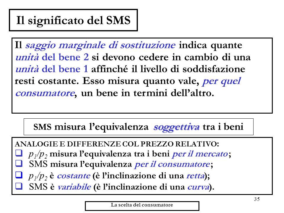 35 La scelta del consumatore Il significato del SMS Il saggio marginale di sostituzione indica quante unità del bene 2 si devono cedere in cambio di u