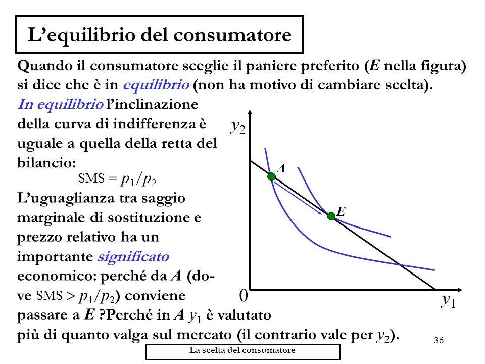 36 La scelta del consumatore Lequilibrio del consumatore y1y1 y2y2 0 A E Quando il consumatore sceglie il paniere preferito ( E nella figura) si dice