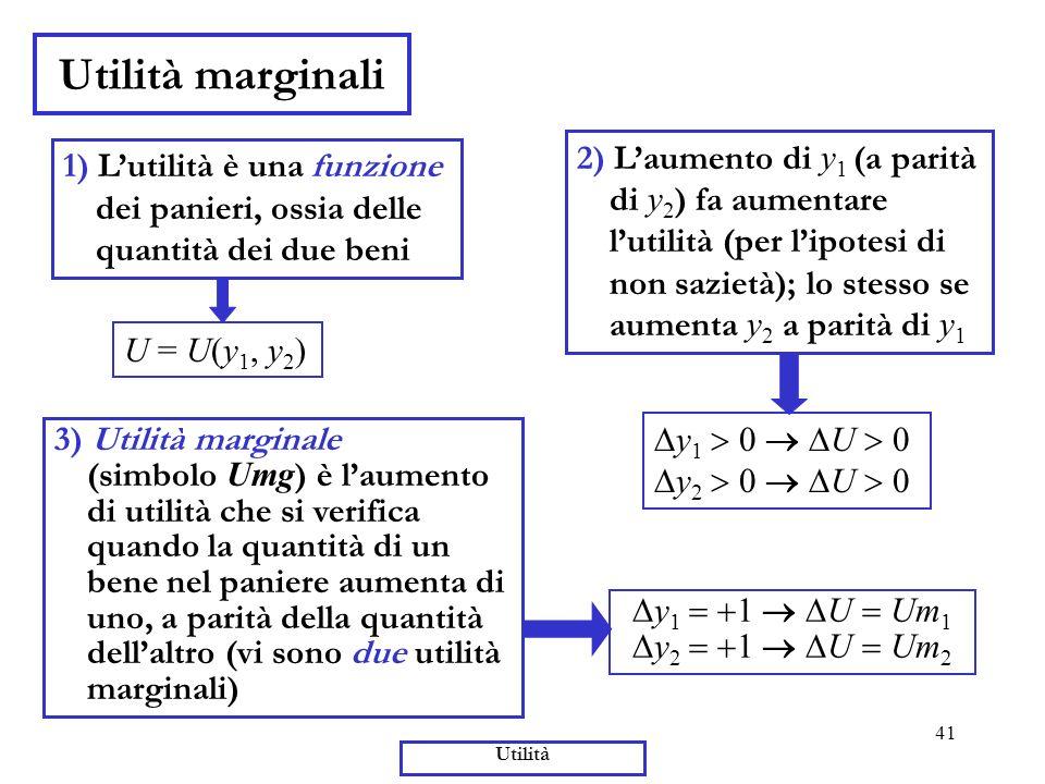 41 Utilità Utilità marginali 3) Utilità marginale (simbolo Umg ) è laumento di utilità che si verifica quando la quantità di un bene nel paniere aumen