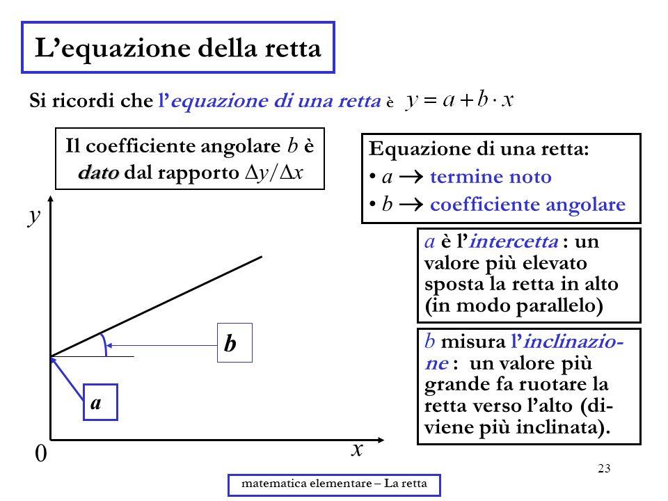 23 matematica elementare – La retta Lequazione della retta Si ricordi che lequazione di una retta è y x 0 Equazione di una retta: a termine noto b coe