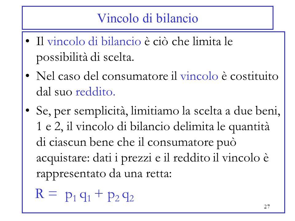 38 La scelta del consumatore Calcolare la soluzione Proviamo a individuare la scelta del consumatore nel caso in cui conosciamo i due prezzi e il reddito: p 1 = 1, p 2 = 2, R = 1000 ; possiamo perciò scrivere lequazione del vincolo di bilancio, che è 1y 1 2y 2 1000.