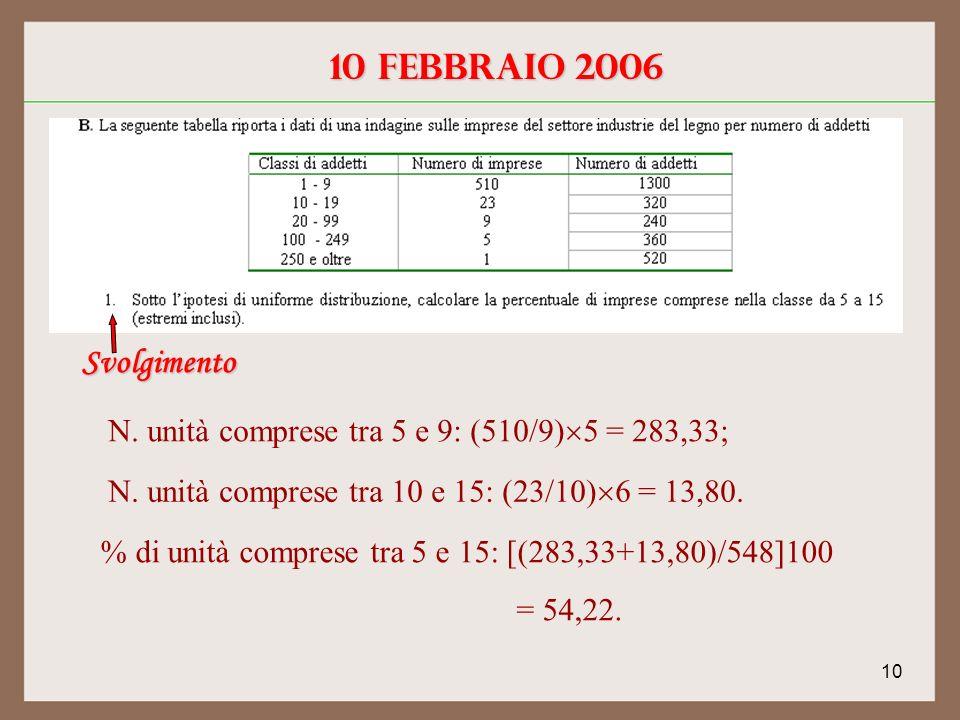 10 10 febbraio 2006 Svolgimento N. unità comprese tra 5 e 9: (510/9) 5 = 283,33; N.