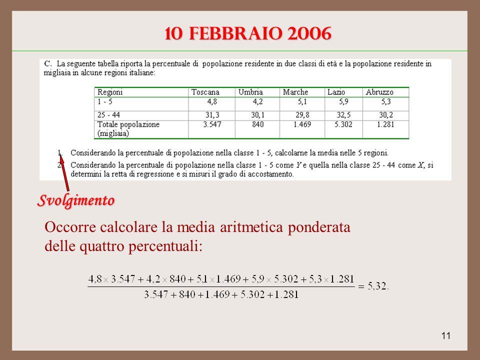 11 10 febbraio 2006 Svolgimento Occorre calcolare la media aritmetica ponderata delle quattro percentuali: