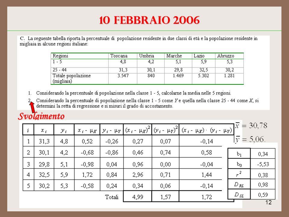 12 10 febbraio 2006 Svolgimento